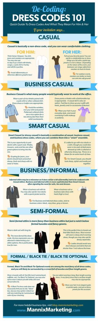 ballroom dancing dress codes decoded
